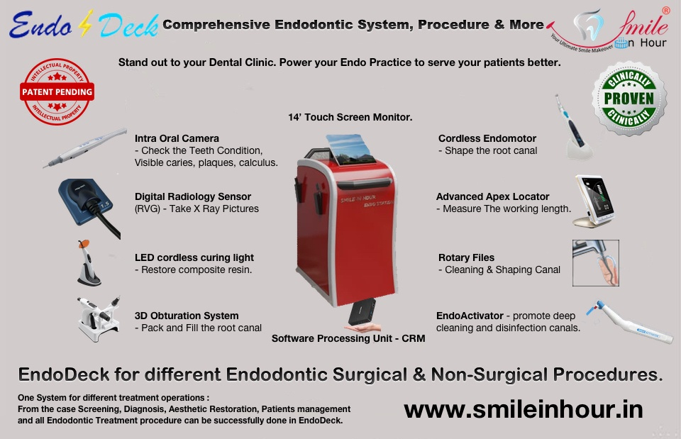 About EndoDeck System by Smile in Hour